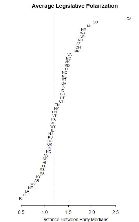 state_polarization