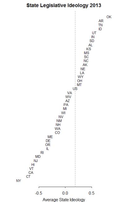 average_ideology_2013